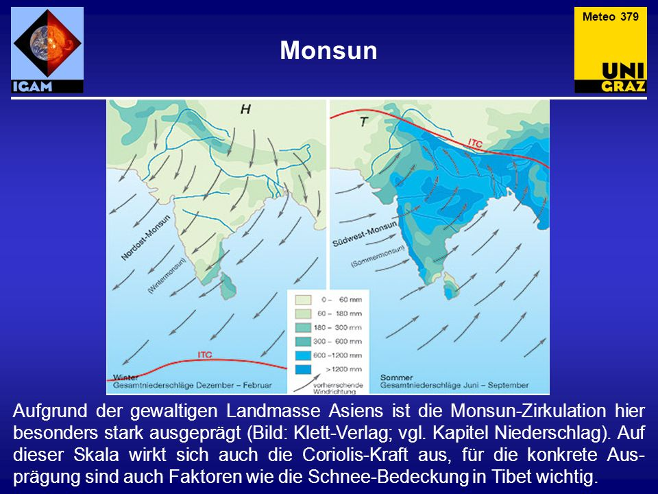 Monsun Meteo 379 Aufgrund der gewaltigen Landmasse Asiens ist die Monsun-Zirkulation hier besonders stark ausgeprägt (Bild: Klett-Verlag; vgl.