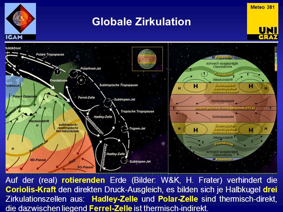 Globale Zirkulation Meteo 381 Auf der (real) rotierenden Erde (Bilder: W&K, H. Frater) verhindert die Coriolis-Kraft den direkten Druck-Ausgleich, es