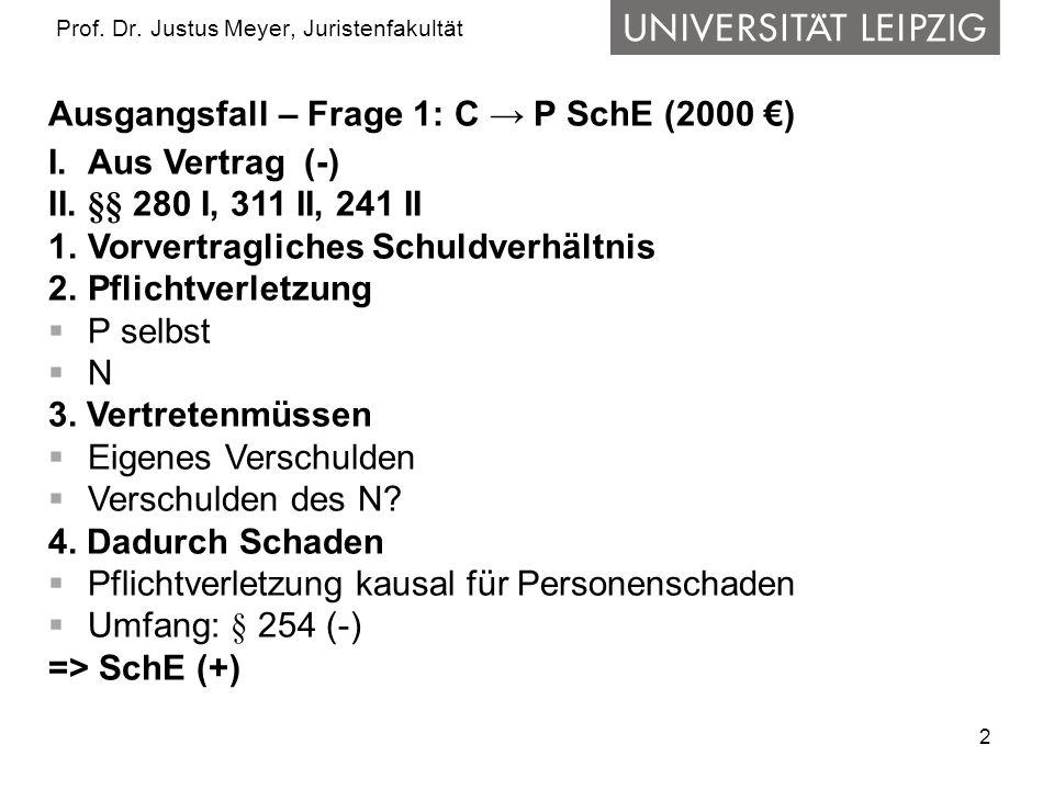 2 Prof. Dr. Justus Meyer, Juristenfakultät Ausgangsfall – Frage 1: C P SchE (2000 ) I.Aus Vertrag (-) II.§§ 280 I, 311 II, 241 II 1.Vorvertragliches S