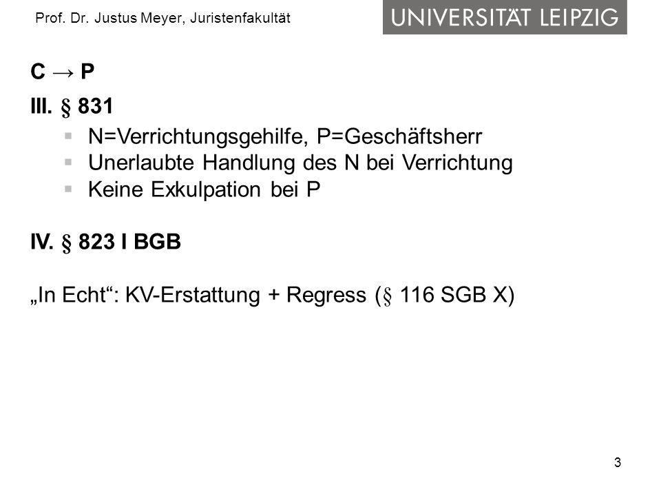 3 Prof. Dr. Justus Meyer, Juristenfakultät C P III. § 831 N=Verrichtungsgehilfe, P=Geschäftsherr Unerlaubte Handlung des N bei Verrichtung Keine Exkul