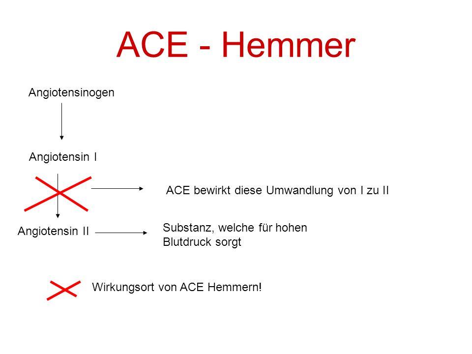 ACE - Hemmer Angiotensinogen Angiotensin I Angiotensin II ACE bewirkt diese Umwandlung von I zu II Substanz, welche für hohen Blutdruck sorgt Wirkungs