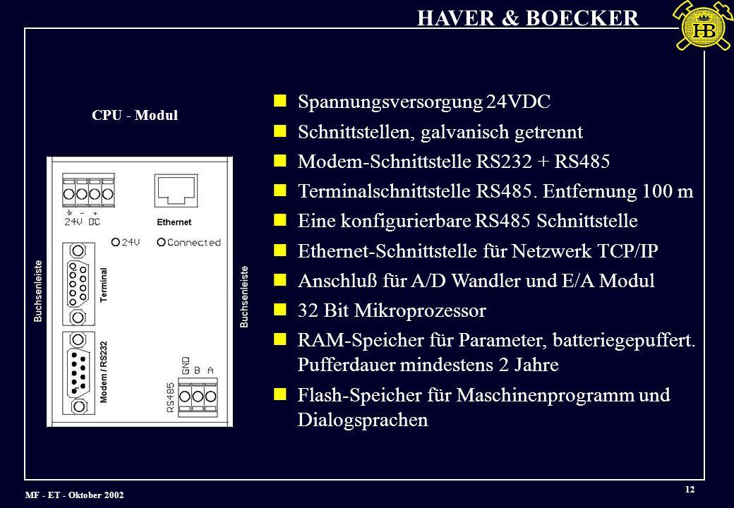 MF - ET - Oktober 2002 HAVER & BOECKER 12 Spannungsversorgung 24VDC Schnittstellen, galvanisch getrennt Modem-Schnittstelle RS232 + RS485 Terminalschnittstelle RS485.