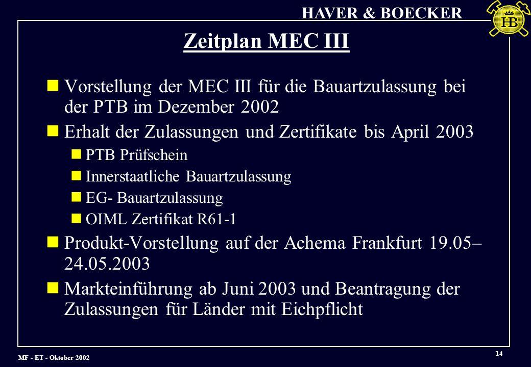 MF - ET - Oktober 2002 HAVER & BOECKER 14 Zeitplan MEC III Vorstellung der MEC III für die Bauartzulassung bei der PTB im Dezember 2002 Erhalt der Zulassungen und Zertifikate bis April 2003 PTB Prüfschein Innerstaatliche Bauartzulassung EG- Bauartzulassung OIML Zertifikat R61-1 Produkt-Vorstellung auf der Achema Frankfurt 19.05– 24.05.2003 Markteinführung ab Juni 2003 und Beantragung der Zulassungen für Länder mit Eichpflicht