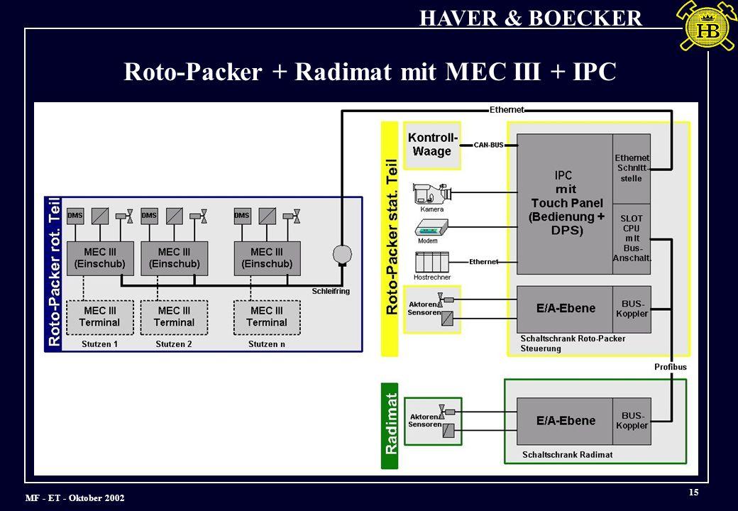 MF - ET - Oktober 2002 HAVER & BOECKER 15 Roto-Packer + Radimat mit MEC III + IPC