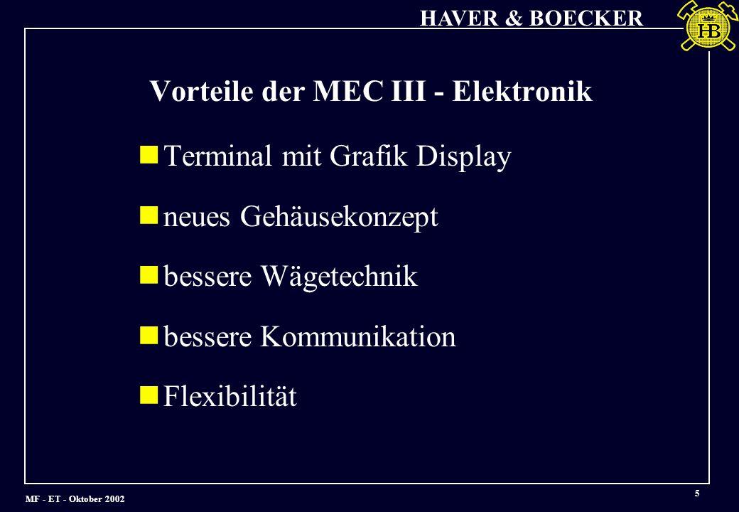 MF - ET - Oktober 2002 HAVER & BOECKER 6 Situationsabhängige Funktionstasten (Softkeys) Dynamische Statusanzeige Ungekürzte Dialogtexte darstellbar Situationsabhängige Hilfetexte möglich Gewichtsdimension softwaregesteuert ( kg, t, lbs ) Terminal mit Grafikdisplay