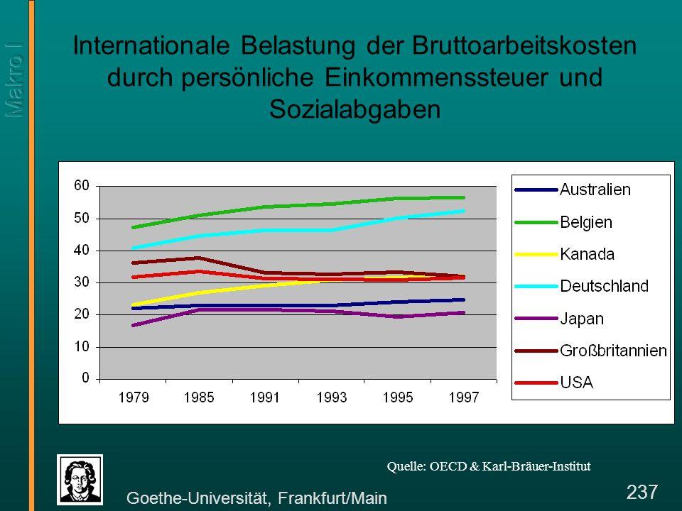 Goethe-Universität, Frankfurt/Main 237 Internationale Belastung der Bruttoarbeitskosten durch persönliche Einkommenssteuer und Sozialabgaben Quelle: OECD & Karl-Bräuer-Institut