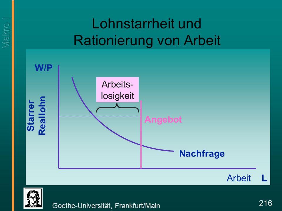 Goethe-Universität, Frankfurt/Main 216 Lohnstarrheit und Rationierung von Arbeit L W/P Arbeit Starrer Reallohn Nachfrage Angebot Arbeits- losigkeit