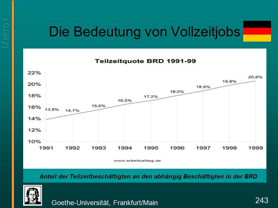 Goethe-Universität, Frankfurt/Main 243 Die Bedeutung von Vollzeitjobs Anteil der Teilzeitbeschäftigten an den abhängig Beschäftigten in der BRD