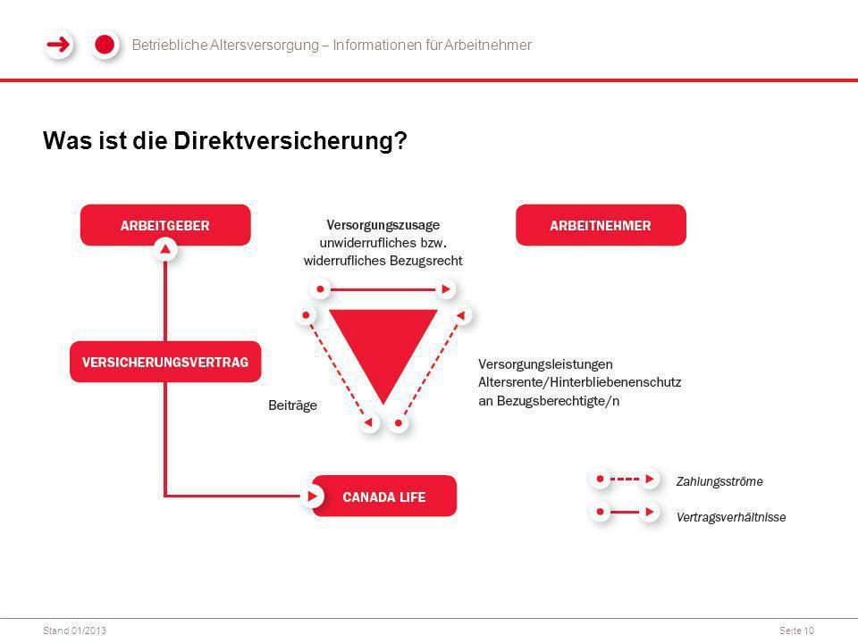 Stand 01/2013Seite 10 Was ist die Direktversicherung.