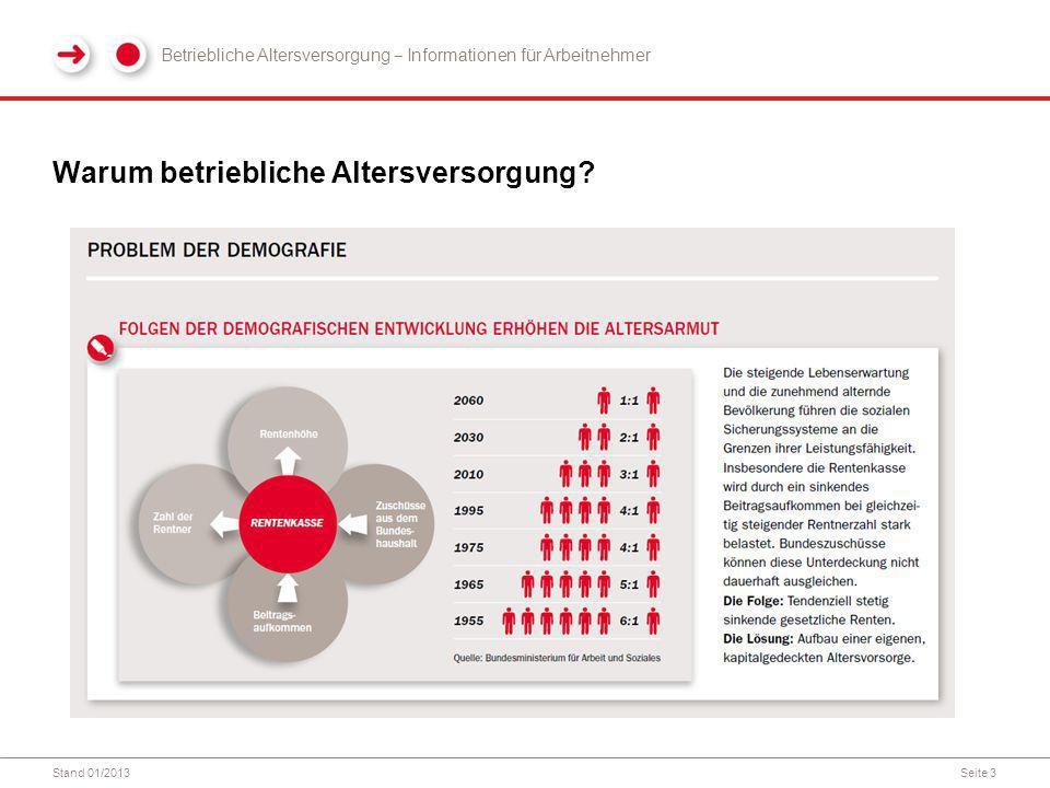 Stand 01/2013Seite 3 Warum betriebliche Altersversorgung.