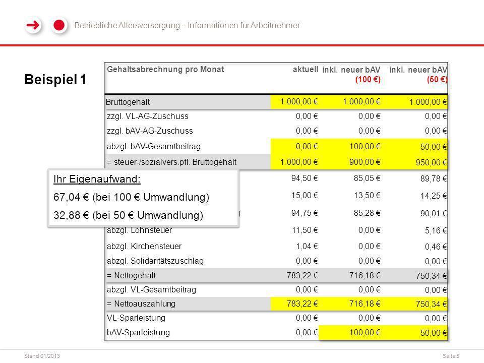 Stand 01/2013Seite 5 Beispiel 1 Betriebliche Altersversorgung Informationen für Arbeitnehmer Ihr Eigenaufwand: 67,04 (bei 100 Umwandlung) 32,88 (bei 50 Umwandlung) Ihr Eigenaufwand: 67,04 (bei 100 Umwandlung) 32,88 (bei 50 Umwandlung)