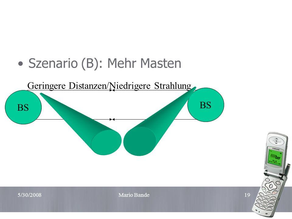 5/30/2008Mario Bande19 Szenario (B): Mehr Masten BS Geringere Distanzen/Niedrigere Strahlung BS