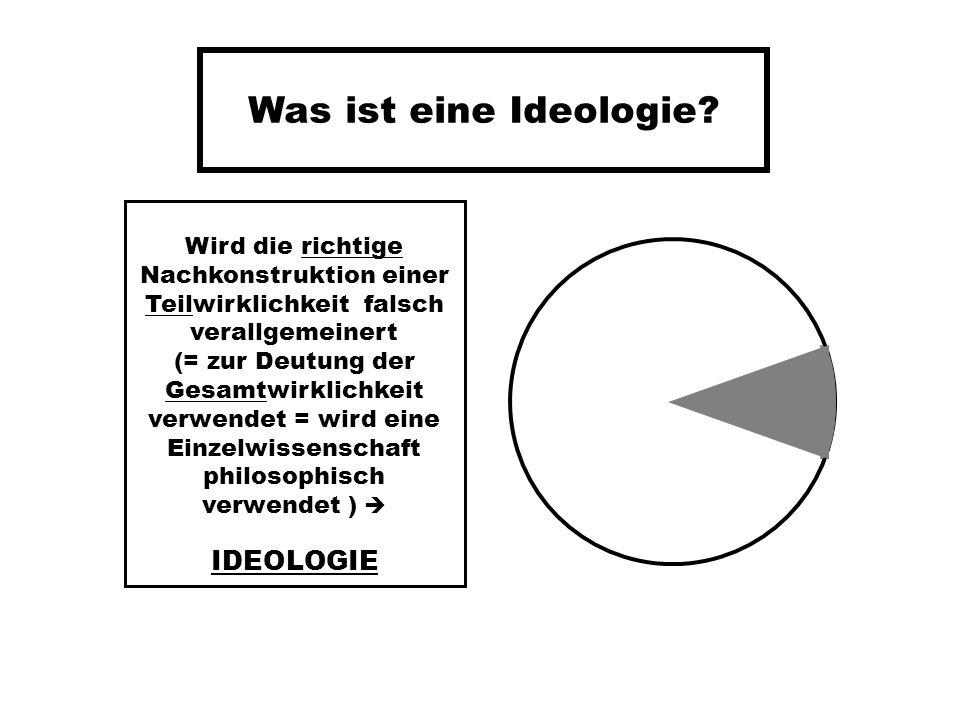 Was ist eine Ideologie.