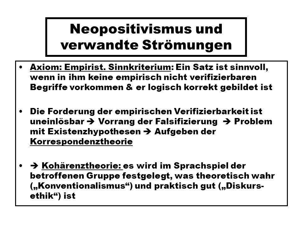 Neopositivismus und verwandte Strömungen Axiom: Empirist.