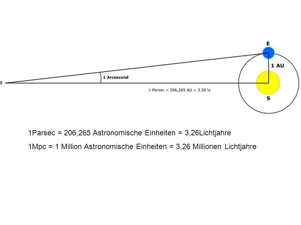 1Parsec = 206,265 Astronomische Einheiten = 3,26Lichtjahre 1Mpc = 1 Million Astronomische Einheiten = 3,26 Millionen Lichtjahre