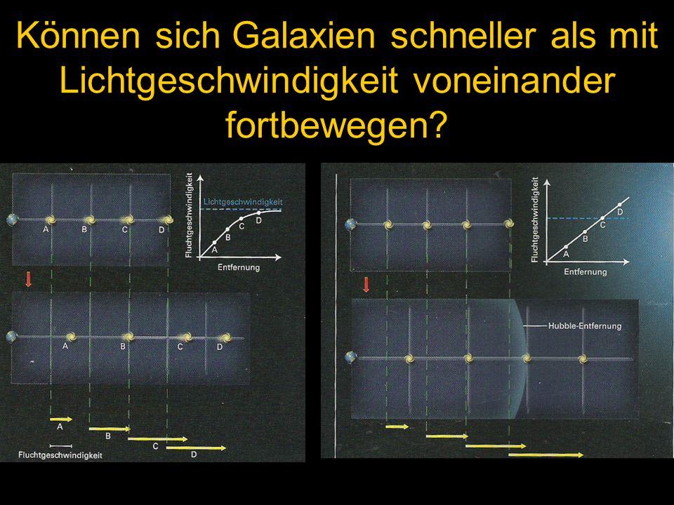 Können sich Galaxien schneller als mit Lichtgeschwindigkeit voneinander fortbewegen?