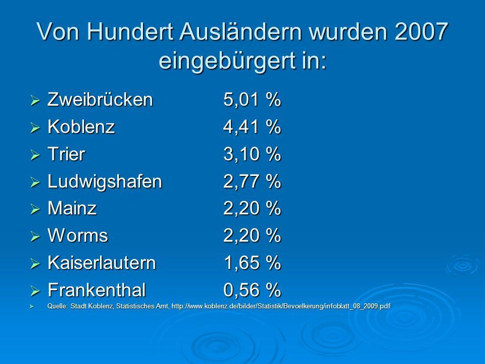 Von Hundert Ausländern wurden 2007 eingebürgert in: Zweibrücken5,01 % Zweibrücken5,01 % Koblenz4,41 % Koblenz4,41 % Trier3,10 % Trier3,10 % Ludwigshaf