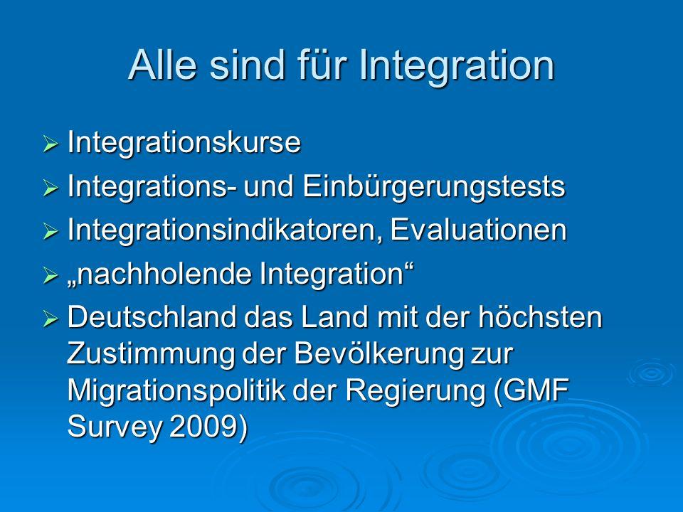 Alle sind für Integration Integrationskurse Integrationskurse Integrations- und Einbürgerungstests Integrations- und Einbürgerungstests Integrationsin