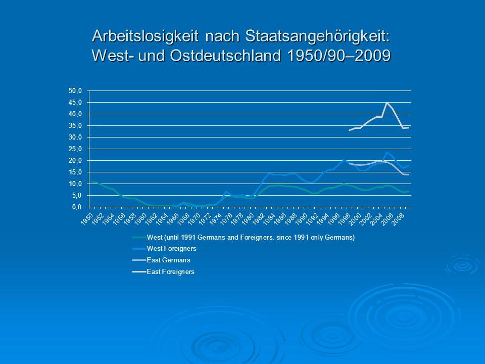 Arbeitslosigkeit nach Staatsangehörigkeit: West- und Ostdeutschland 1950/90–2009