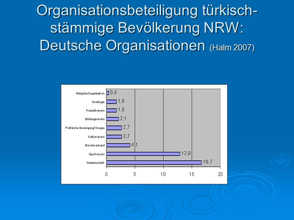 Organisationsbeteiligung türkisch- stämmige Bevölkerung NRW: Deutsche Organisationen (Halm 2007)