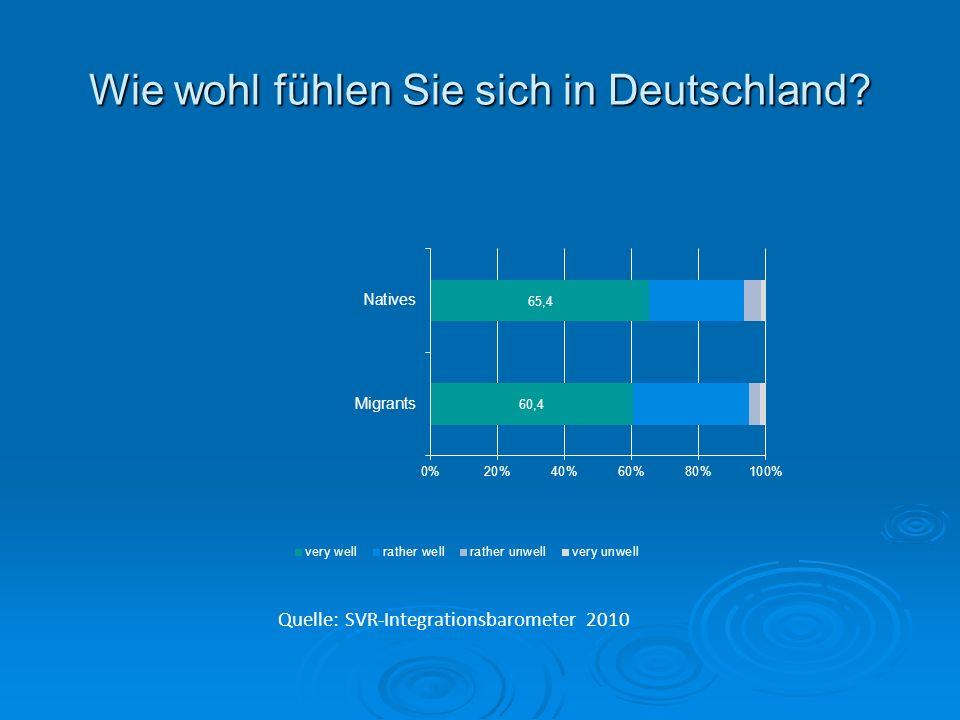 Wie wohl fühlen Sie sich in Deutschland? Quelle: SVR-Integrationsbarometer 2010