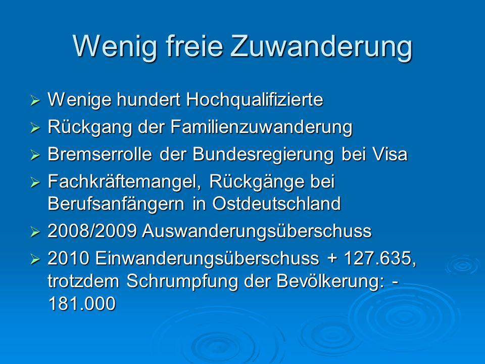 Wenig Migration: W anderungsbilanzen 2010 (Netto) Abwanderung Schweiz 12.448 Türkei 5.862 Österreich 2.038 USA 2.542 Kanada 1.206 Kroatien 1.064 Zuwanderung Rumänien 25.717 Polen 22.623 Bulgarien 15.602 Ungarn 8.685 Afghanistan 5.892 Spanien 5.468 Quelle: Statistisches Bundesamt 2011