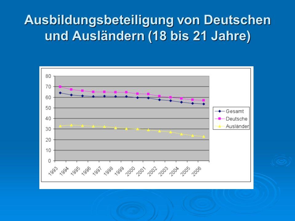 Von Hundert Ausländern wurden 2007 eingebürgert in: Zweibrücken5,01 % Zweibrücken5,01 % Koblenz4,41 % Koblenz4,41 % Trier3,10 % Trier3,10 % Ludwigshafen2,77 % Ludwigshafen2,77 % Mainz2,20 % Mainz2,20 % Worms2,20 % Worms2,20 % Kaiserlautern1,65 % Kaiserlautern1,65 % Frankenthal0,56 % Frankenthal0,56 % Quelle: Stadt Koblenz, Statistisches Amt, http://www.koblenz.de/bilder/Statistik/Bevoelkerung/infoblatt_08_2009.pdf Quelle: Stadt Koblenz, Statistisches Amt, http://www.koblenz.de/bilder/Statistik/Bevoelkerung/infoblatt_08_2009.pdf
