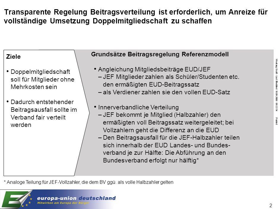 Working Draft - Last Modified 18.09.2008 09:22:54 Printed 2 Transparente Regelung Beitragsverteilung ist erforderlich, um Anreize für vollständige Ums