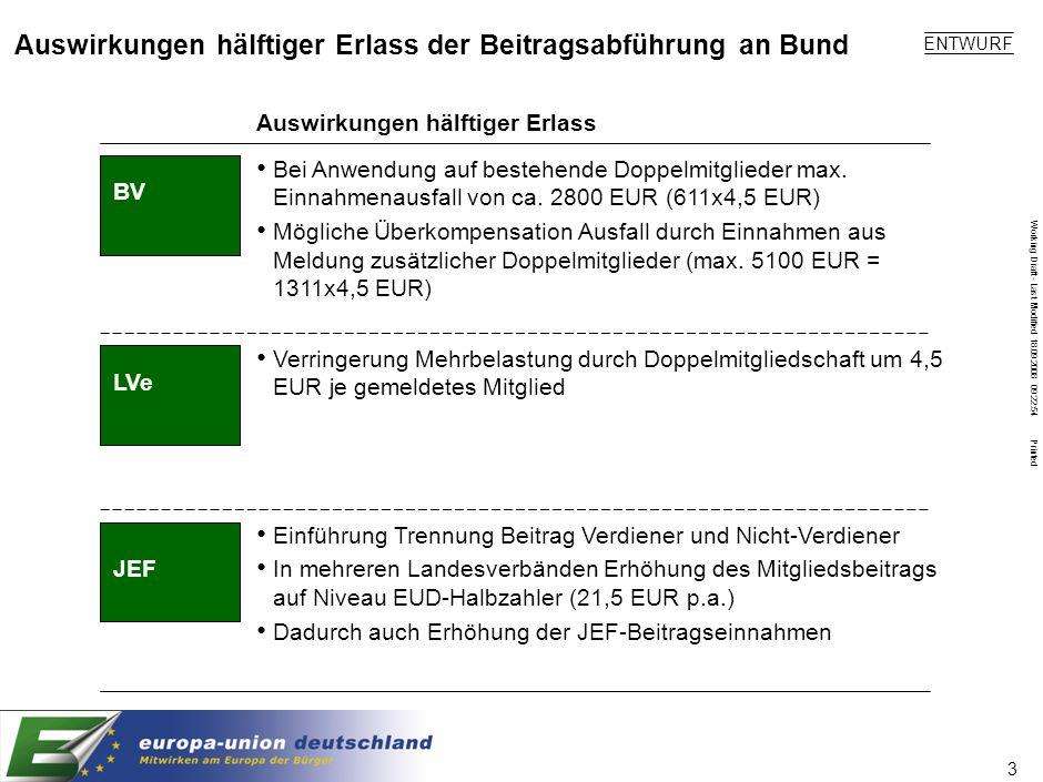 Working Draft - Last Modified 18.09.2008 09:22:54 Printed 3 Auswirkungen hälftiger Erlass der Beitragsabführung an Bund Verringerung Mehrbelastung dur