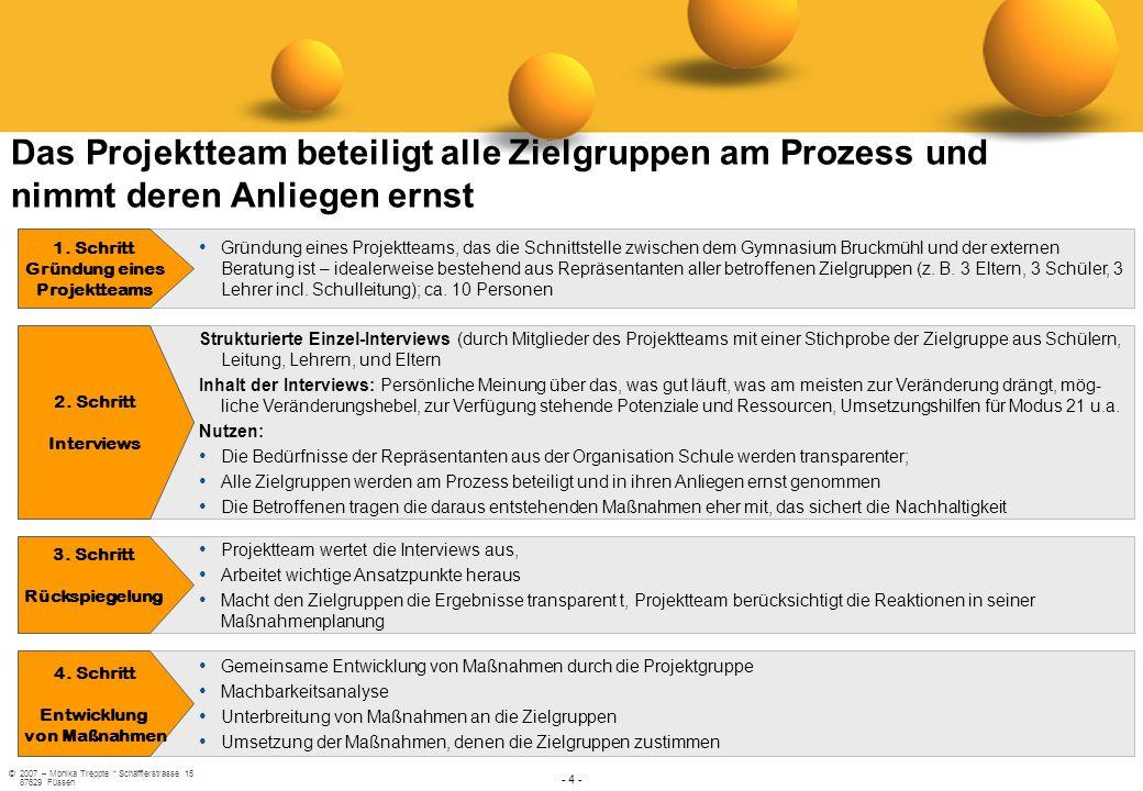 ©2007 – Monika Treppte * Schäfflerstrasse 15 87629 Füssen - 4 - Das Projektteam beteiligt alle Zielgruppen am Prozess und nimmt deren Anliegen ernst S