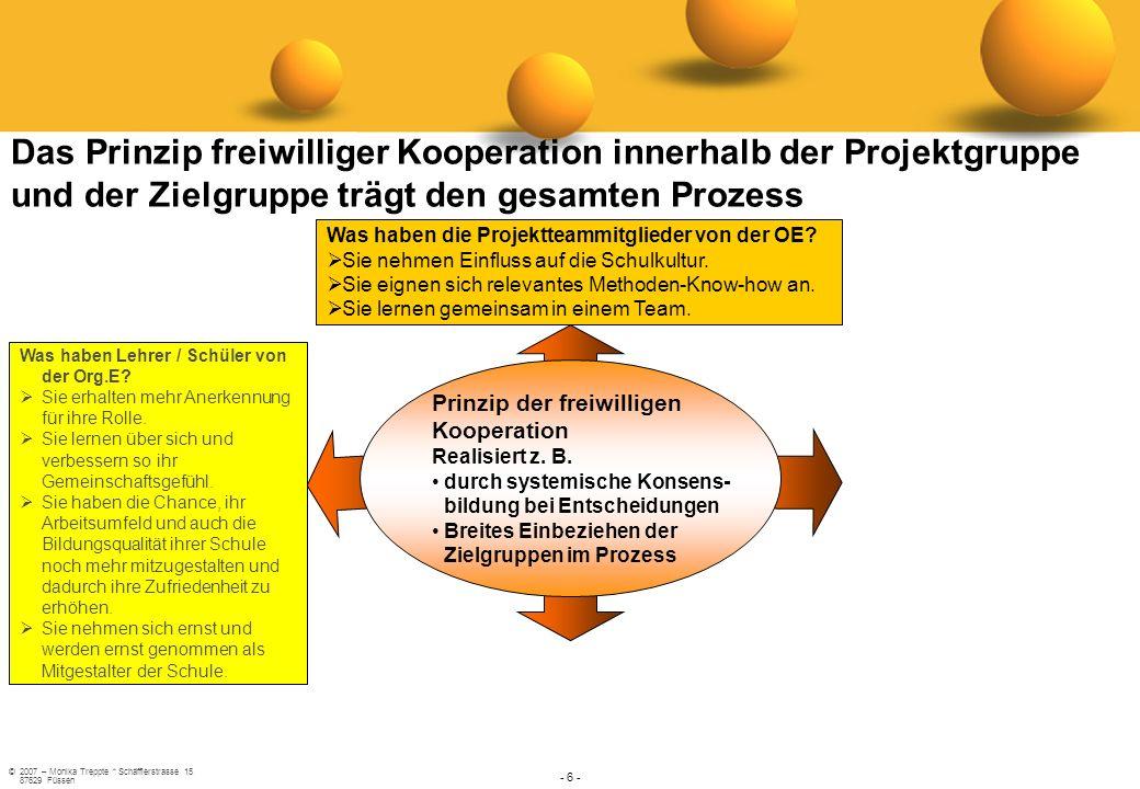 ©2007 – Monika Treppte * Schäfflerstrasse 15 87629 Füssen - 6 - Prinzip der freiwilligen Kooperation Realisiert z. B. durch systemische Konsens- bildu