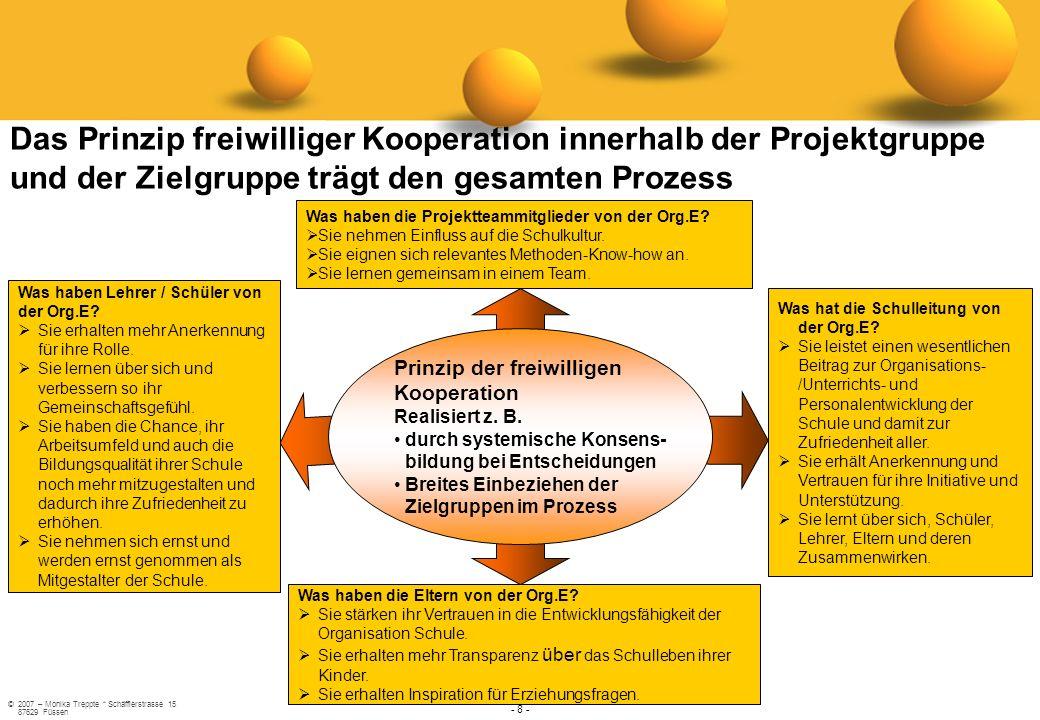 ©2007 – Monika Treppte * Schäfflerstrasse 15 87629 Füssen - 8 - Prinzip der freiwilligen Kooperation Realisiert z. B. durch systemische Konsens- bildu