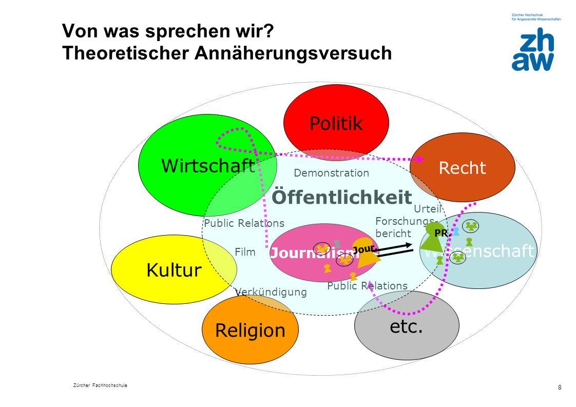 Zürcher Fachhochschule 8 Von was sprechen wir? Theoretischer Annäherungsversuch Religion Politik Wissenschaft etc. Kultur Journalismus Public Relation