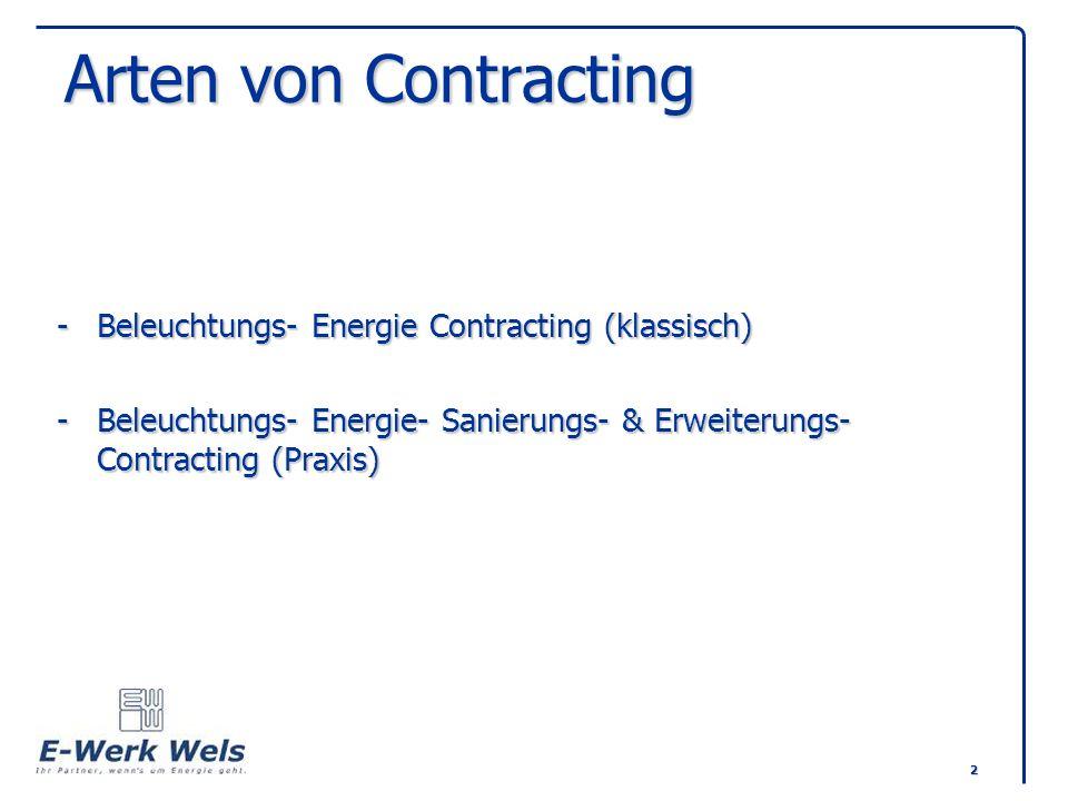 2 Arten von Contracting -Beleuchtungs- Energie Contracting (klassisch) -Beleuchtungs- Energie- Sanierungs- & Erweiterungs- Contracting (Praxis)