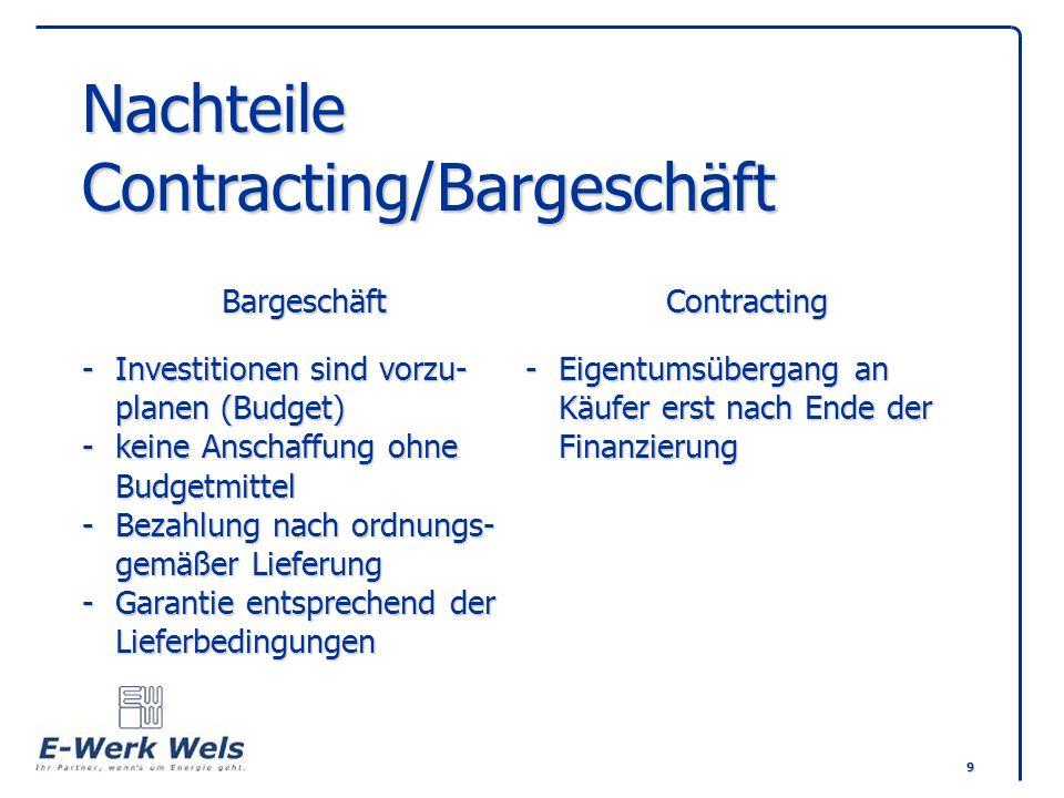 9 Nachteile Contracting/Bargeschäft BargeschäftContracting -Investitionen sind vorzu--Eigentumsübergang an planen (Budget)Käufer erst nach Ende der -k