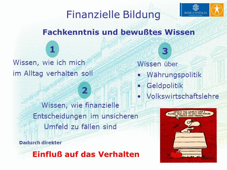 7 Finanzielle Bildung Dadurch direkter Einfluß auf das Verhalten Fachkenntnis und bewußtes Wissen Wissen, wie ich mich im Alltag verhalten soll Wissen, wie finanzielle Entscheidungen im unsicheren Umfeld zu fällen sind Wissen über Währungspolitik Geldpolitik Volkswirtschaftslehre 1 2 3