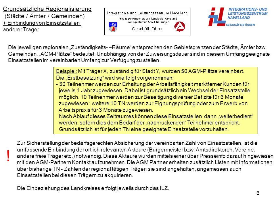 6 Grundsätzliche Regionalisierung (Städte / Ämter / Gemeinden ) + Einbindung von Einsatzstellen anderer Träger Die jeweiligen regionalen Zuständigkeits- –Räume entsprechen den Gebietsgrenzen der Städte, Ämter bzw.