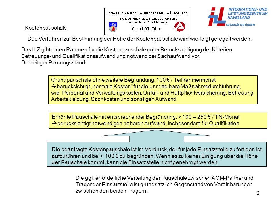 10 Zuweisungsverfahren : Feststellung des Bedarfes für eine AGM durch die Vermittlungsfachkraft.