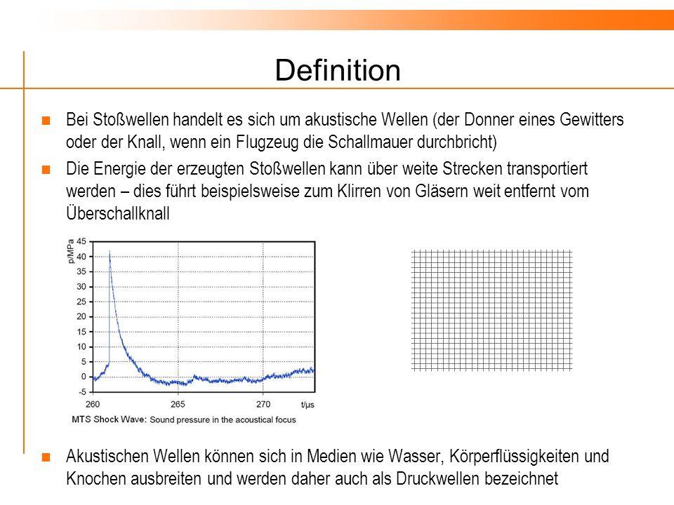 Definition Bei Stoßwellen handelt es sich um akustische Wellen (der Donner eines Gewitters oder der Knall, wenn ein Flugzeug die Schallmauer durchbricht) Die Energie der erzeugten Stoßwellen kann über weite Strecken transportiert werden – dies führt beispielsweise zum Klirren von Gläsern weit entfernt vom Überschallknall Akustischen Wellen können sich in Medien wie Wasser, Körperflüssigkeiten und Knochen ausbreiten und werden daher auch als Druckwellen bezeichnet