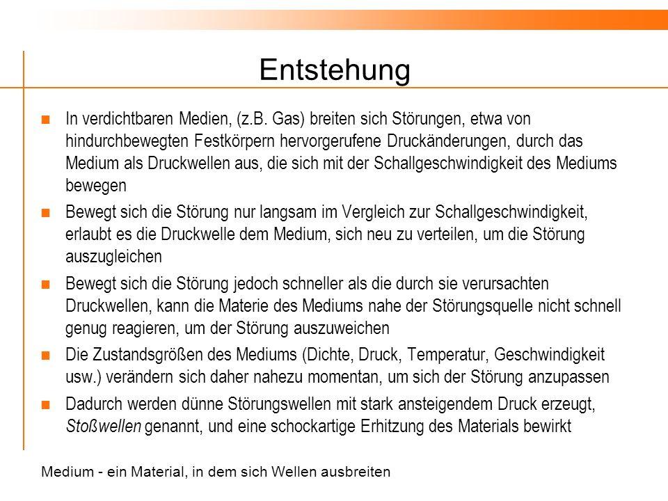 Entstehung In verdichtbaren Medien, (z.B.