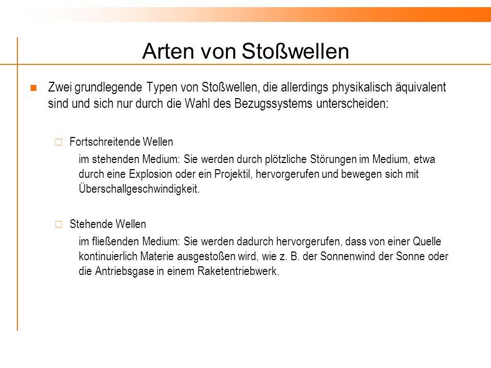Fortschreitende Wellen Detonationen (z.B.
