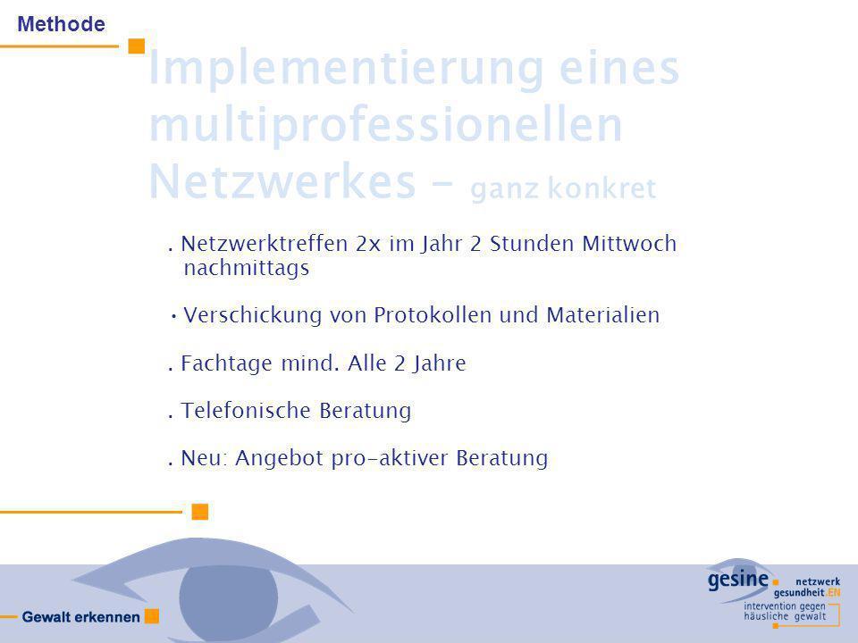 Implementierung eines multiprofessionellen Netzwerkes – ganz konkret. Netzwerktreffen 2x im Jahr 2 Stunden Mittwoch nachmittags Verschickung von Proto