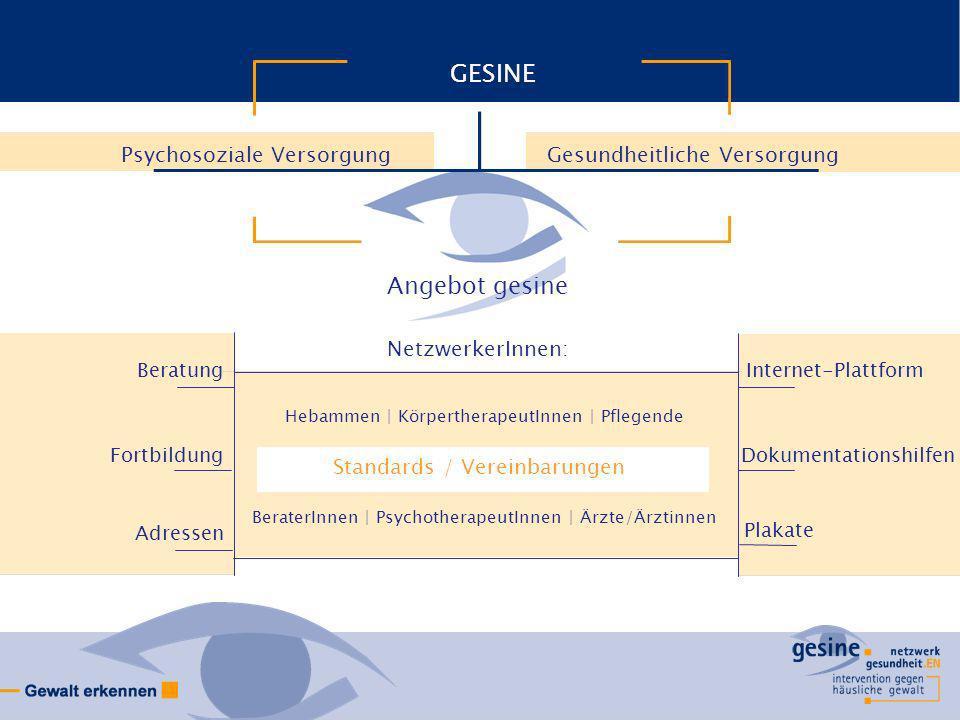 Gesundheitliche VersorgungPsychosoziale Versorgung Angebot gesine Adressen BeraterInnen | PsychotherapeutInnen | Ärzte/Ärztinnen Standards / Vereinbar