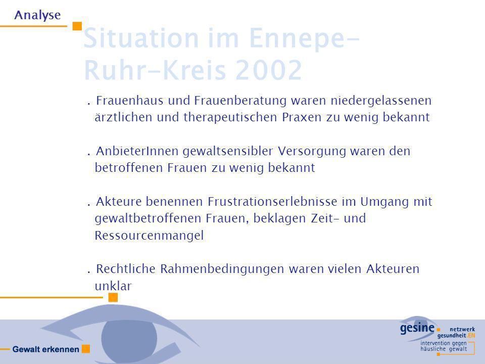 Situation im Ennepe- Ruhr-Kreis 2002.Frauenhaus und Frauenberatung waren niedergelassenen ärztlichen und therapeutischen Praxen zu wenig bekannt.Anbie