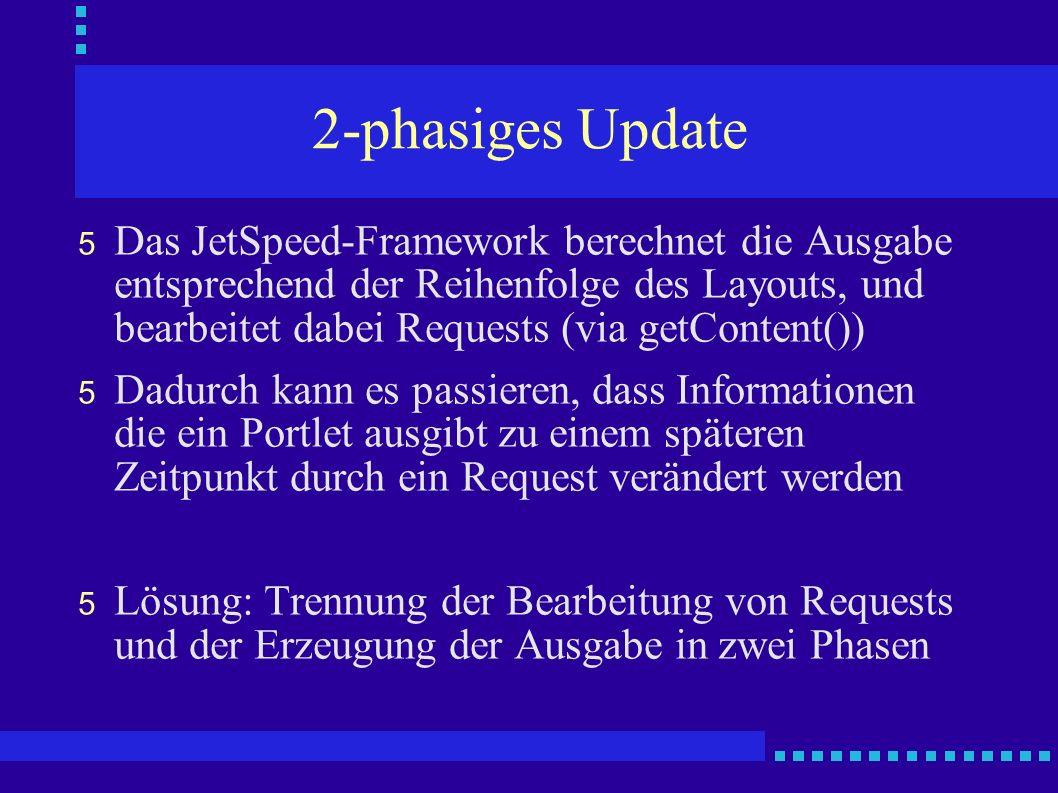 2-phasiges Update 5 Das JetSpeed-Framework berechnet die Ausgabe entsprechend der Reihenfolge des Layouts, und bearbeitet dabei Requests (via getContent()) 5 Dadurch kann es passieren, dass Informationen die ein Portlet ausgibt zu einem späteren Zeitpunkt durch ein Request verändert werden 5 Lösung: Trennung der Bearbeitung von Requests und der Erzeugung der Ausgabe in zwei Phasen