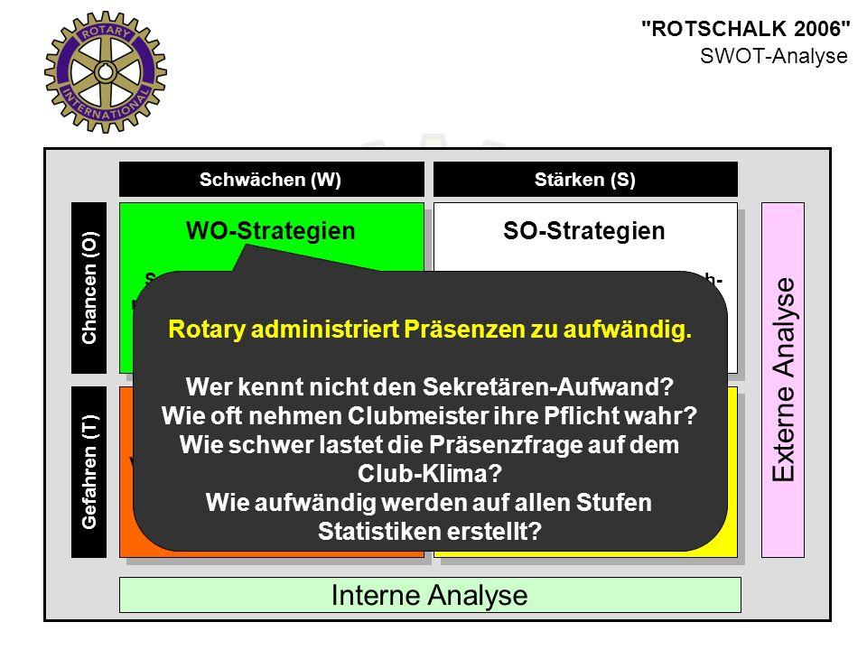 ROTSCHALK 2006 SO-Strategien Verfolgen von neuen Möglich- keiten, die gut zu den Stärken des Unternehmens passen.