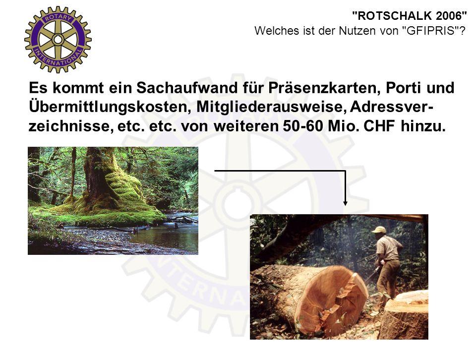 ROTSCHALK 2006 Welches ist der Nutzen von GFIPRIS .