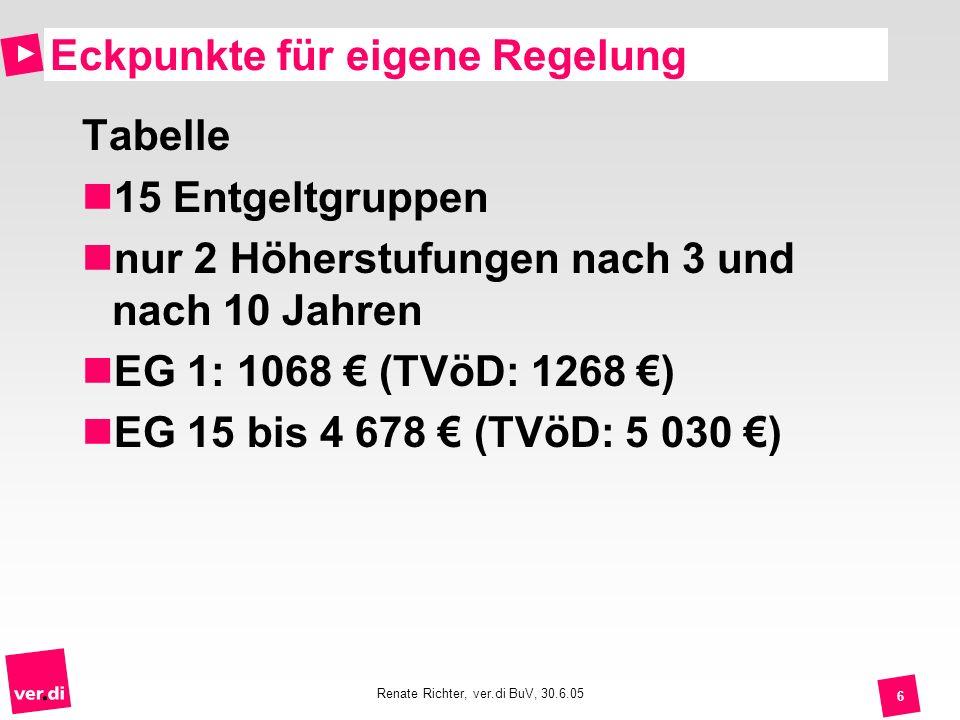 Renate Richter, ver.di BuV, 30.6.05 6 Eckpunkte für eigene Regelung Tabelle 15 Entgeltgruppen nur 2 Höherstufungen nach 3 und nach 10 Jahren EG 1: 106