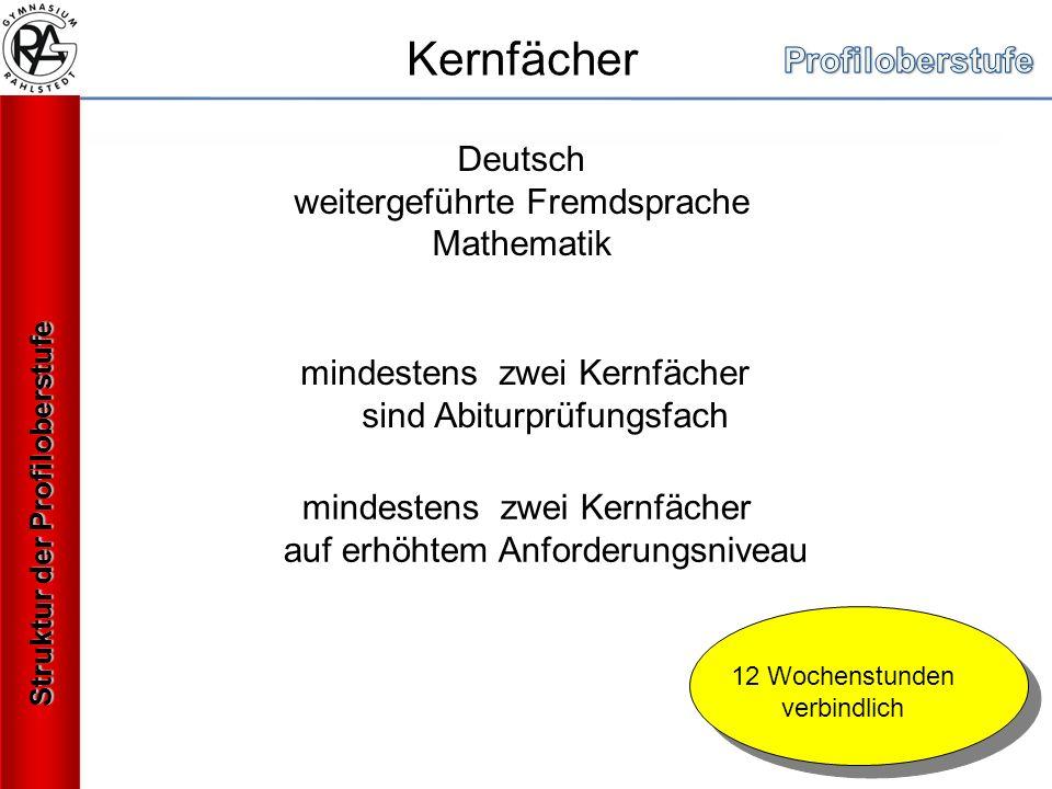 Kernfächer 12 Wochenstunden verbindlich Deutsch weitergeführte Fremdsprache Mathematik mindestens zwei Kernfächer sind Abiturprüfungsfach mindestens zwei Kernfächer auf erhöhtem Anforderungsniveau Struktur der Profiloberstufe
