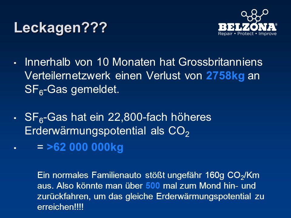 Leckagen??? Innerhalb von 10 Monaten hat Grossbritanniens Verteilernetzwerk einen Verlust von 2758kg an SF 6 -Gas gemeldet. SF 6 -Gas hat ein 22,800-f